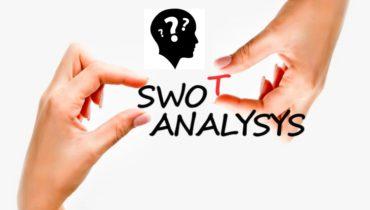 SWOT Analysis parte del Business Plan